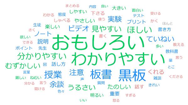 2005-2006_wordcloud.png